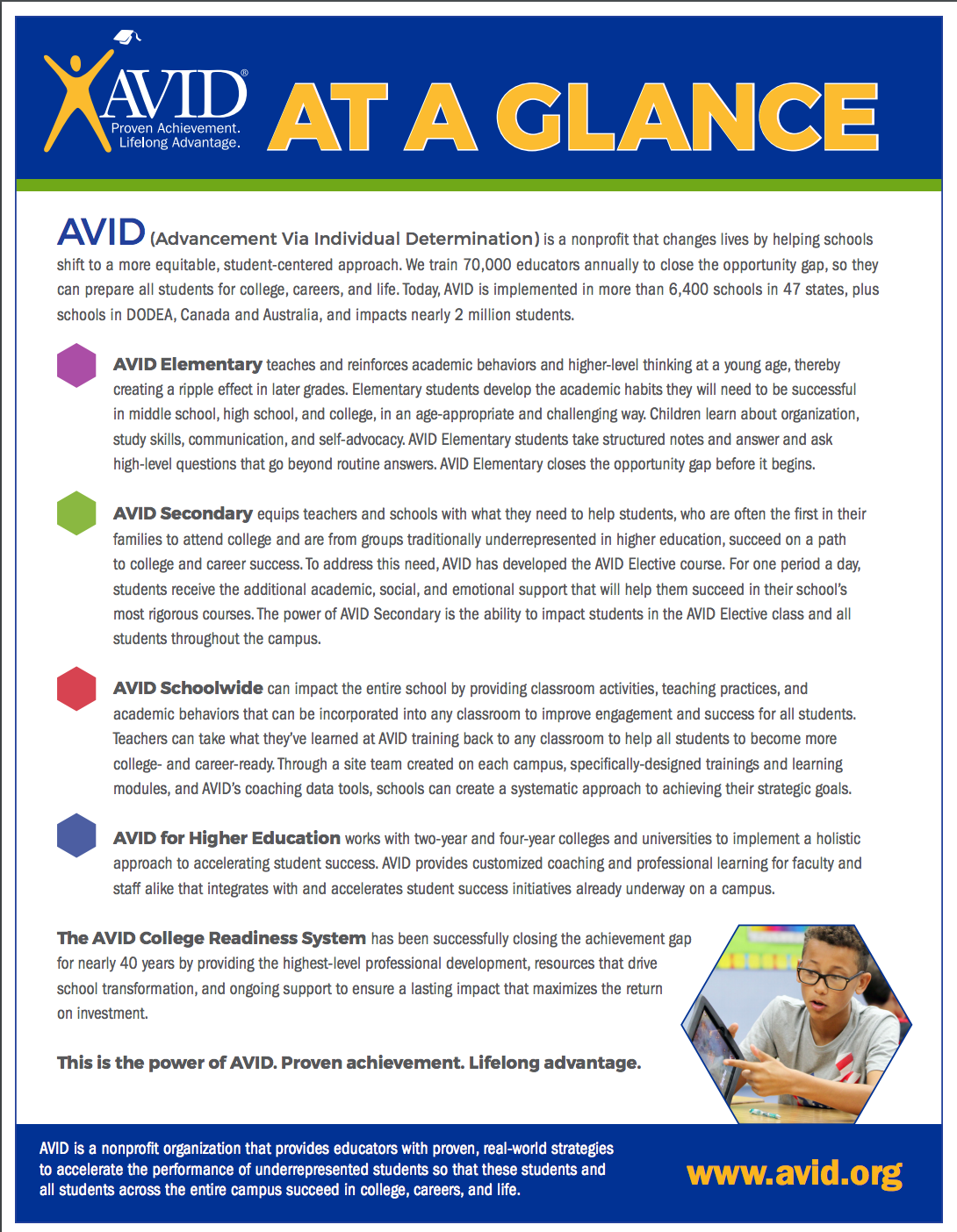 AVID at a Glance.png